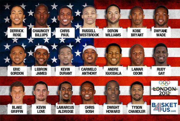Preselección de USA para los JJ.OO. de Londres 2012./ Basket4us