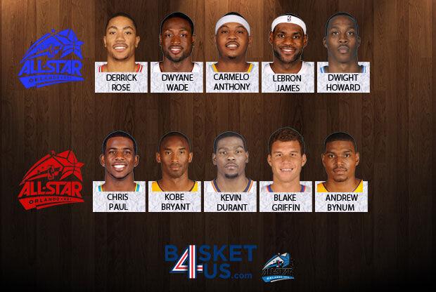 All-Star GAME./ Basket4us