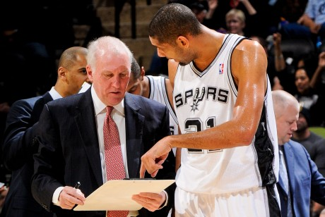 Gregg Popovich y Tim Duncan./ Getty Images