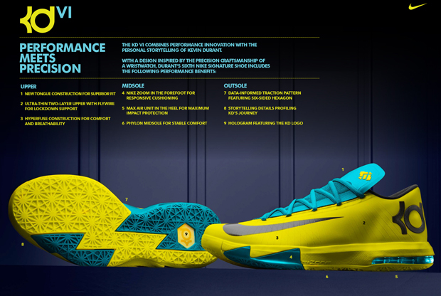 Nike - KD VI