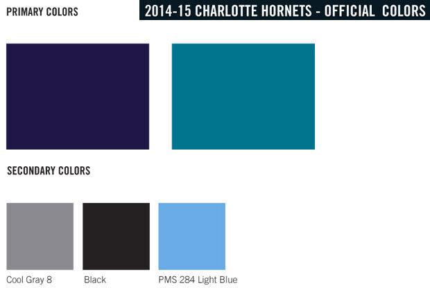 Charlotte Bobcats desvela sus colores para volver a ser los Hornets