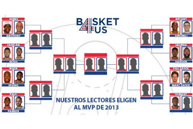Bracket Basket4US
