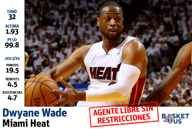 Dwayne Wade / Getty Images