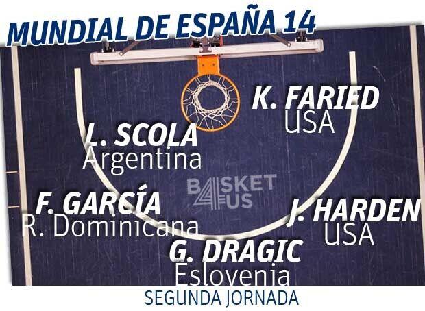 Quinteto Basket4US J2