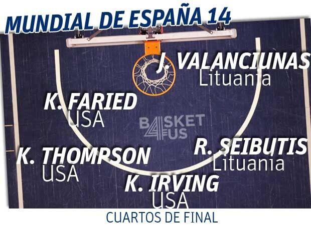 Quinteto Basket4US