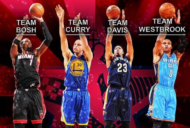 NBA ALL-STAR 2015 - Concurso de tiro